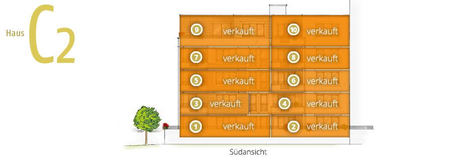 Wohnungen In Ansbach